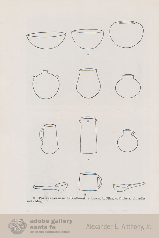 Example image from this book: POTTERY OF THE SOUTHWESTERN INDIANS